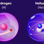 Khí Heli có độc hại không