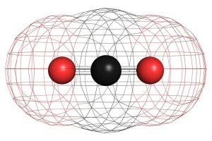 Ngộ độc khí CO2 – Carbon dioxide