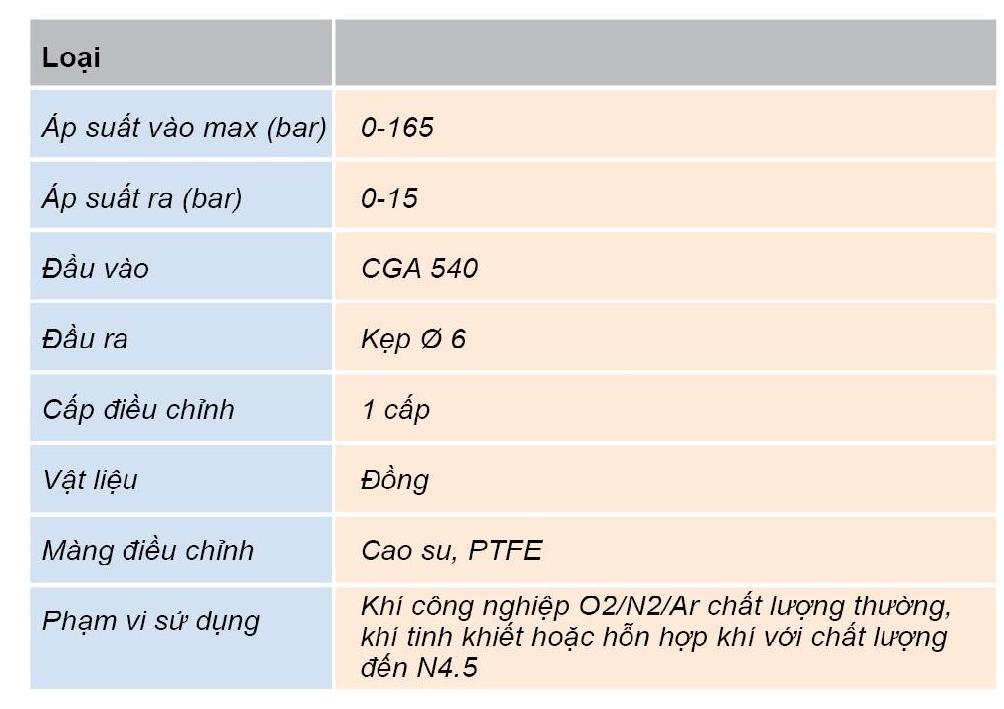 Van giảm áp Chiyoda Seiki Cung cấp bởi Việt Xuân Gas có các thông số như sau